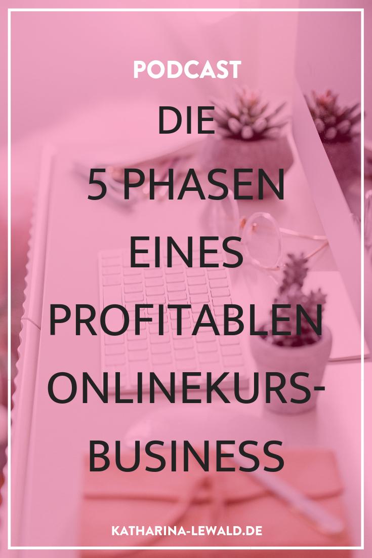 Die 5 Phasen eines profitablen Onlinekurs-Business